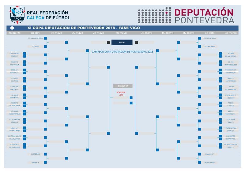 011a318066012 Real Federación Gallega de Fútbol-Sorteo Copa Deputación 2018 - Fase Vigo
